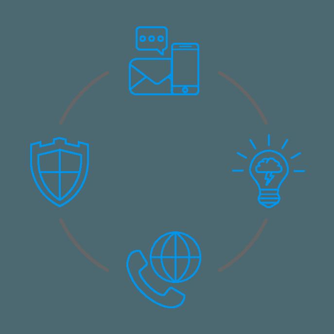Rundumlösung für Unternehmenskommunikation